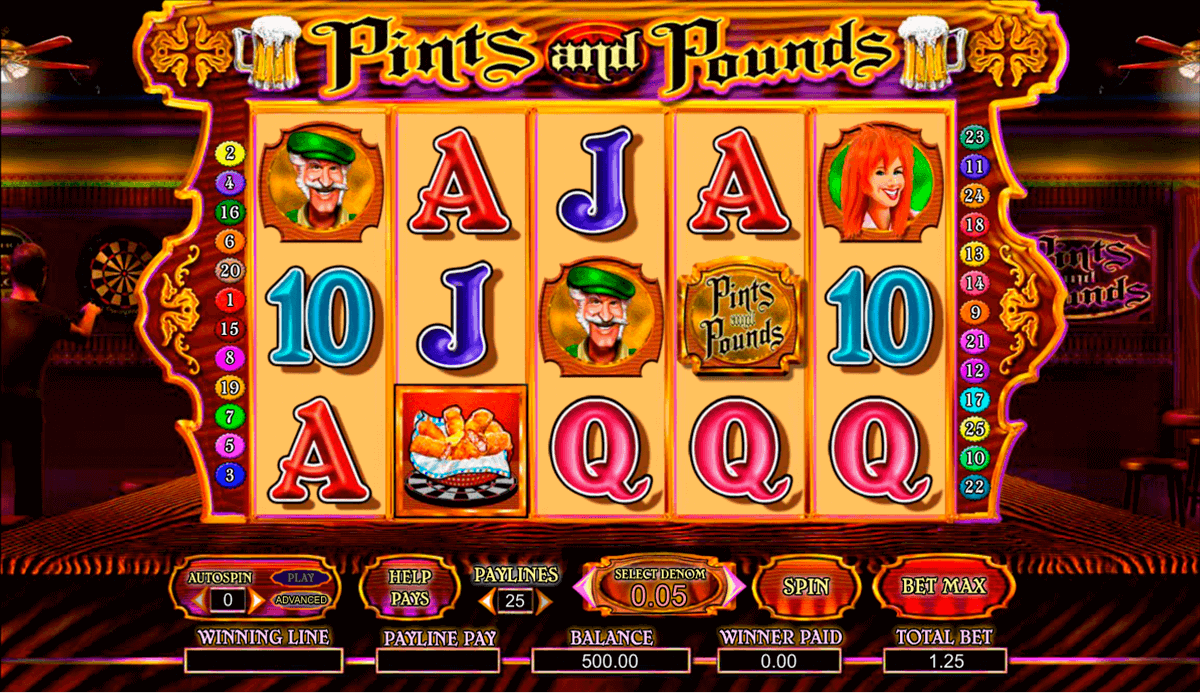 A Guide To Pints And Pounds Video Slot Online